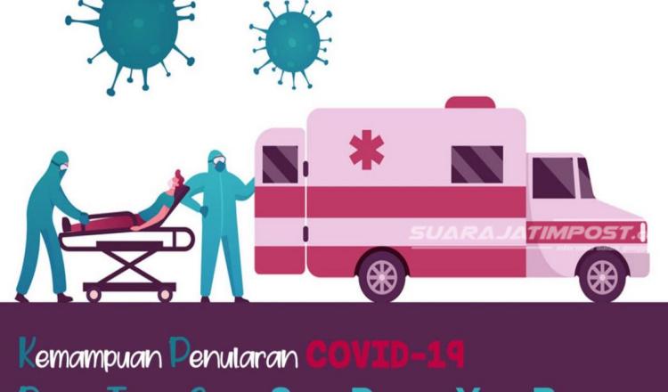 Satgas Penanganan Covid-19 Probolinggo: Kemampuan yang Bergejala dan Tanpa Gejala Sama Penularannya
