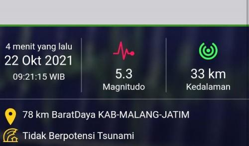 Gempa 5.3 M Guncang Malang, Getaran Terasa Hingga Blitar dan Kediri